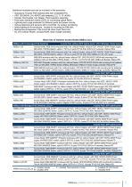 NSGate Product Catalog 2021 - 7