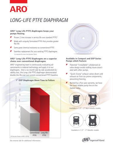 ARO Long-Life PTFE Diaphragm