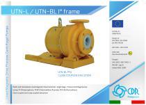 UTN-L / UTN-BL - Lined Magnetic Drive Pump