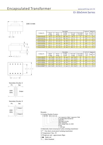 Encapsulated Transformers-EI30*5mm Series