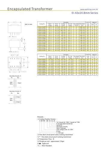 Encapsulated Transformers-EI42*14.8mm Series