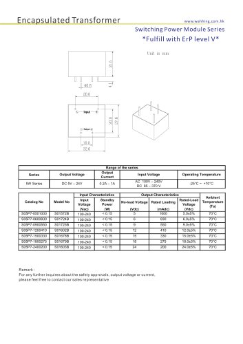 Encapsulated Transformers-SMP Module Series 3.3W & 5W