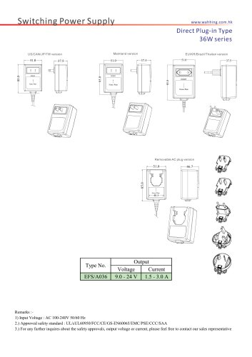 SMPS-36W Series Direct Plug-in Type EFS/A036