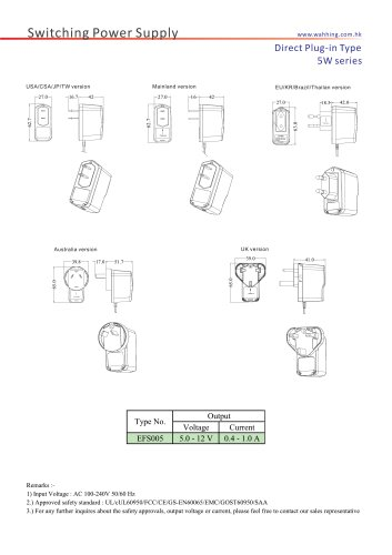 SMPS-5W Series Direct Plug-in Type EFS005