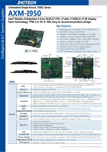 AXM-I950