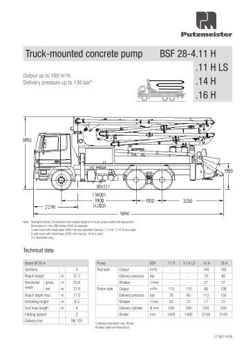 M28-4 Data sheet EN