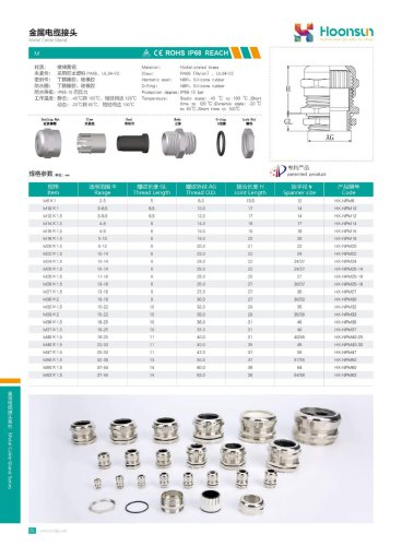 Brass cable gland HX-NP