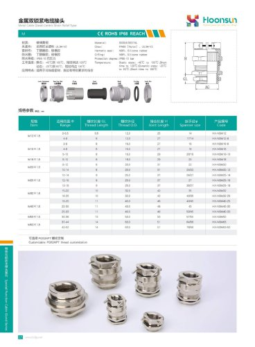 Double Lock Cable gland Hx-NS