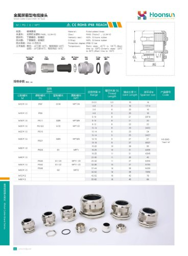 EMC Cable Gland HX-EMC