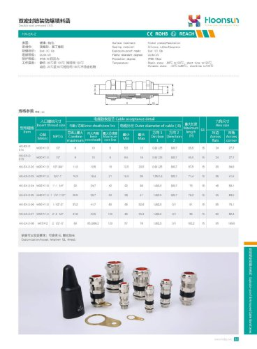 Ex-2 Cable Gland