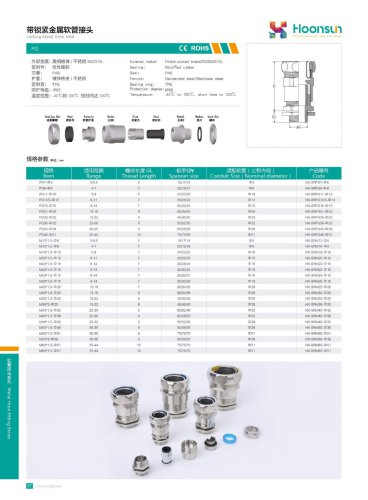 Locking Metal hose fitting HX-SR