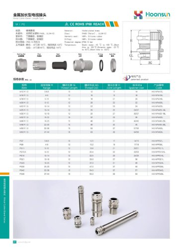Metal cable gland Length type HX-NP-L