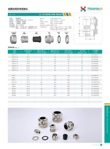 Metal cable gland Stengthened Type HX-NPMG
