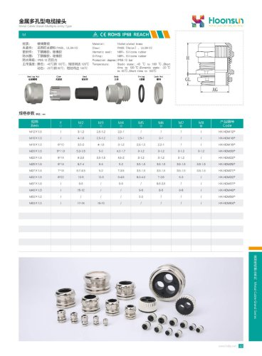 Multiple Cable Gland Hx-NDM