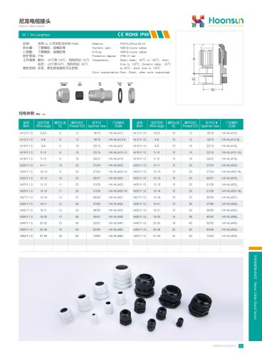 Nylon Cable gland Hx-NL
