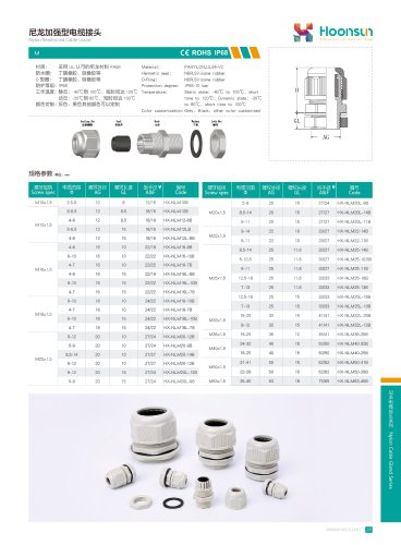 Nylon MG Cable gland HX-NL/NLMG