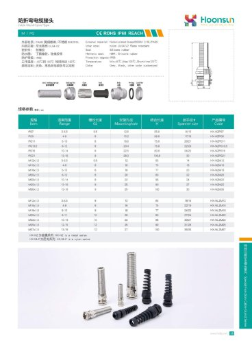 Spiral Cable gland HX-NZ