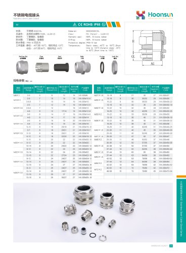SS cable gland Hx-SS