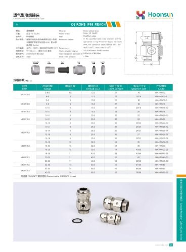 Ventilation Cable Gland HX-NF
