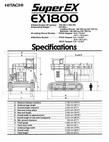 Super EX EX1800 (Spécifications)