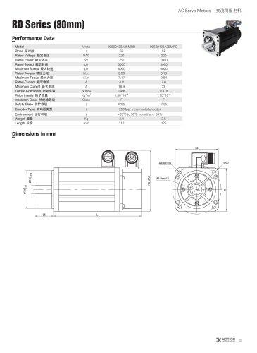 AC SERVOMOTOR - 80S SERIES