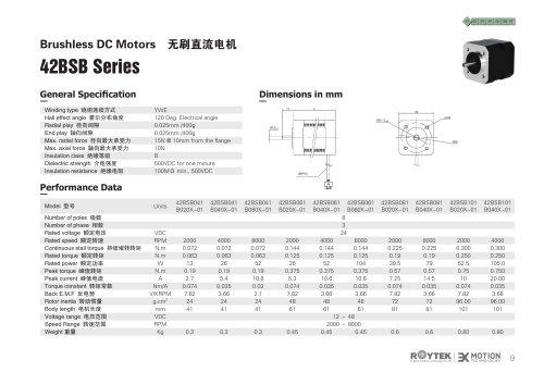 brushless motor / three-phase / 12V / 18V 42BSB Series