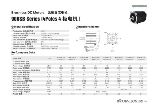 brushless motor / three-phase / 4-pole 90BSB Series