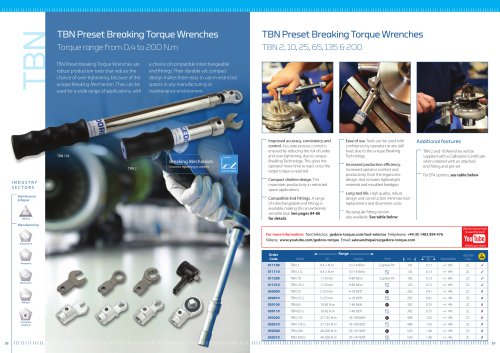TBN Wrench Catalogue