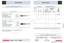 Coaxial HF cables
