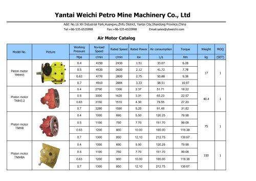 pneumatic motor catalog