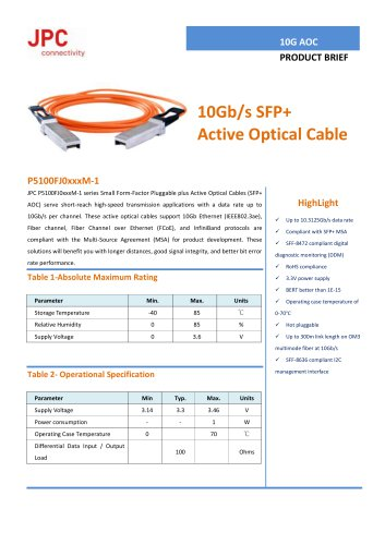JPC Active optical cable 10G