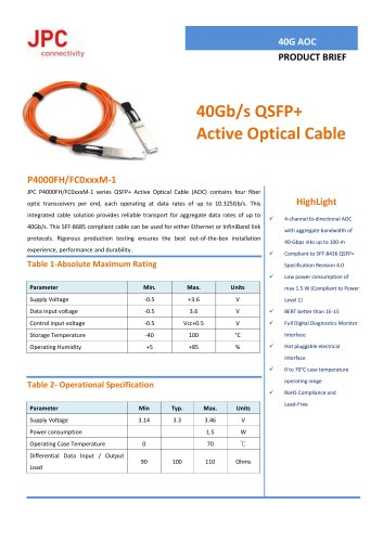 JPC Active optical cable 40G