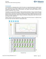 VibsensPro Condition Monitoring Software - 6