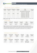 BWSENSING BWS4800 - 11