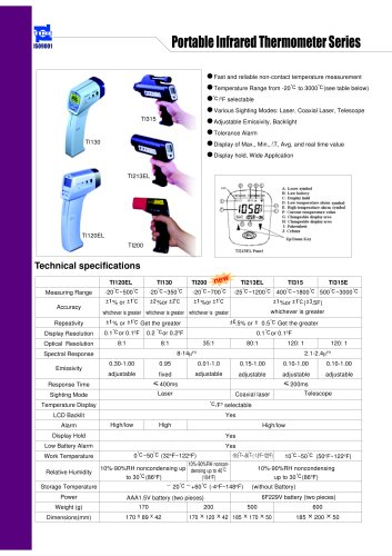 Infrared Thermometer Series