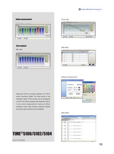 TIME5100/5102/5104 Pen Type Leeb Hardness Tester
