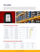 Automotive Labeling Solutions - 4