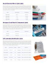 Identification Labels for the Aerospace Industry - 2