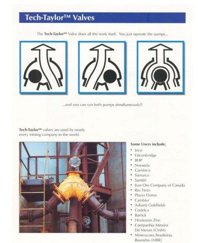 Taylor tech ball check valve