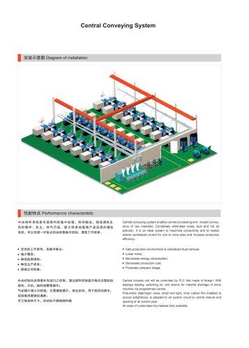 CONVEY SYSTEM-SANTSAI MACHINERY