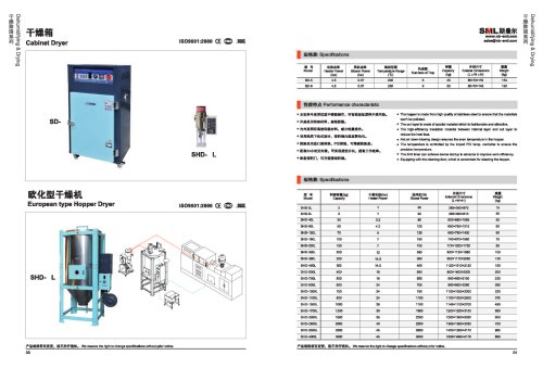 Dryer-SANTSAI MACHINERY