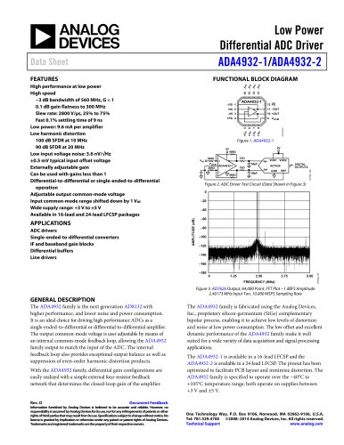 ADA4932-1/ADA4932-2: Low Power Differential ADC Driver Data Sheet