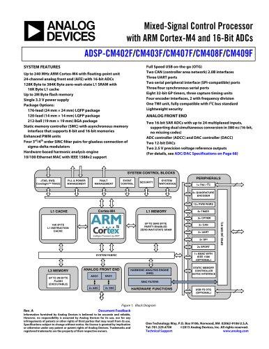 ADSP-CM402F/CM403F/CM407F/CM408F/CM409F: Mixed-Signal Control Processor with ARM Cortex-M4 and 16-bit ADCs