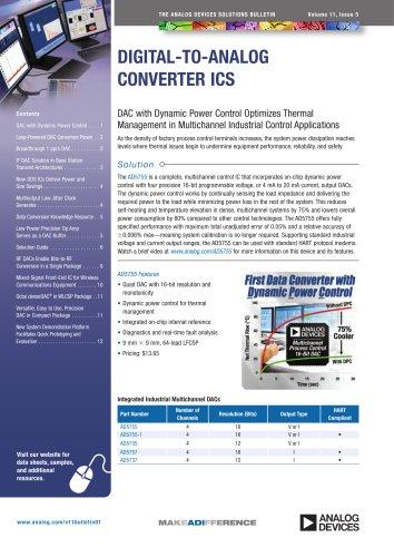Digital to Analog Converter ICs