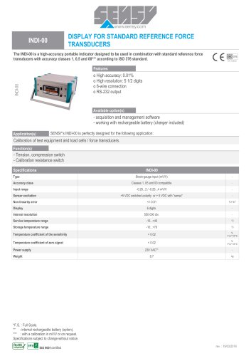 INDI-00 : DISPLAY FOR STANDARD REFERENCE FORCE TRANSDUCTERS