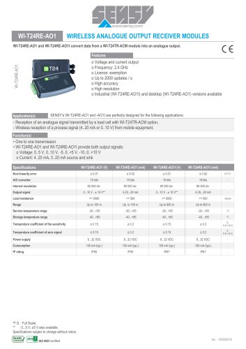 WI-T24RE-A01 : WIRELESS ANALOGUE OUTPUT RECEIVER MODULES