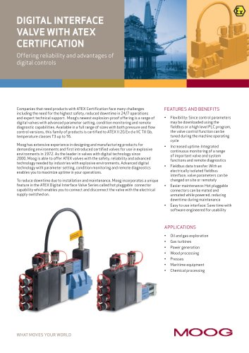 Digital Intrface Valve with Atex Certificaion
