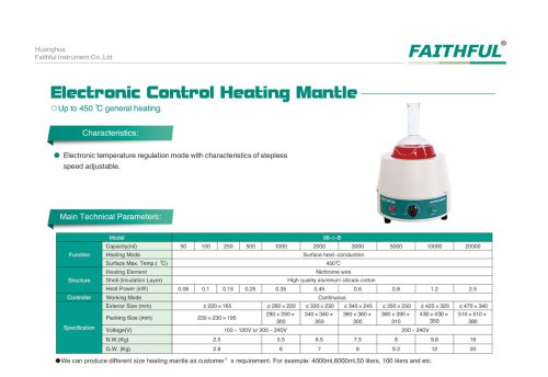Electronic Control Heating Mantle