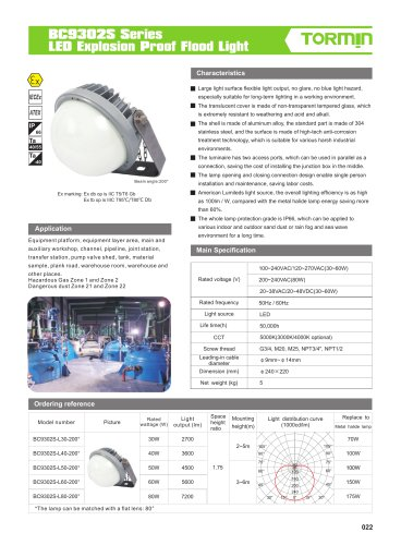 BC9302S explosion proof fixed light