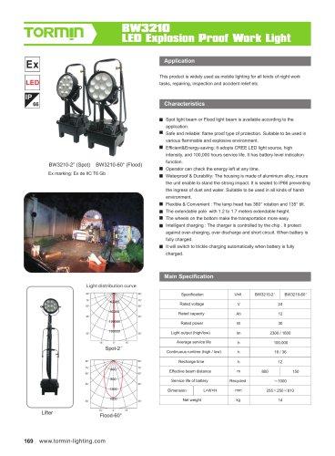 BW3210 portable light